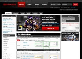 Bovada sportsbook for US players