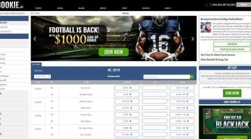 How do I deposit Bitcoins on Mybookie?