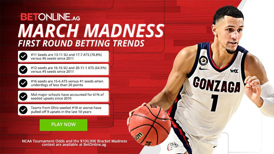 March Madness Best College Basketball teams to bet on at BetOnline