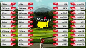 Masters Props Betting